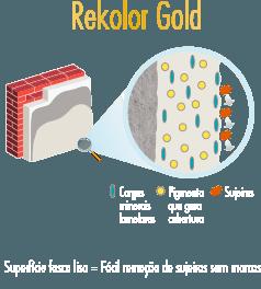 Ilustração Rekolor Gold Super Lavabilidade