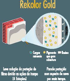 Ilustração Rekolor Gold Super Resistência